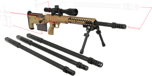 Kit de conversion HTI Cal 416 Barrett